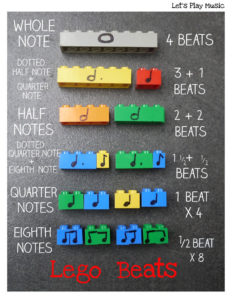 Image of lego blocks with rhythms written on them with a marker pen.
